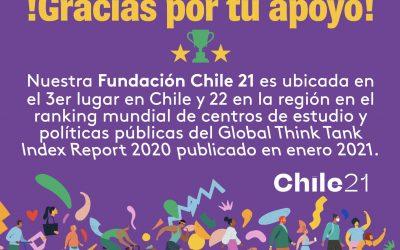 Chile 21 nombrado 3er think tank más influyente en Chile y 22 en la región